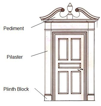 Best 25 front door trims ideas on pinterest exterior for Parts of an exterior window
