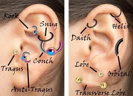 How to Take Care of Piercings the Right Way - Piercing ...