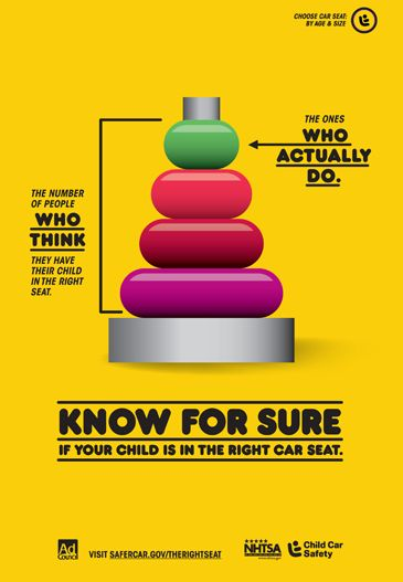 8 best The Right Seat - Car Seat Safety images on Pinterest | Car ...