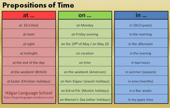 Prepositions (5 pictures)