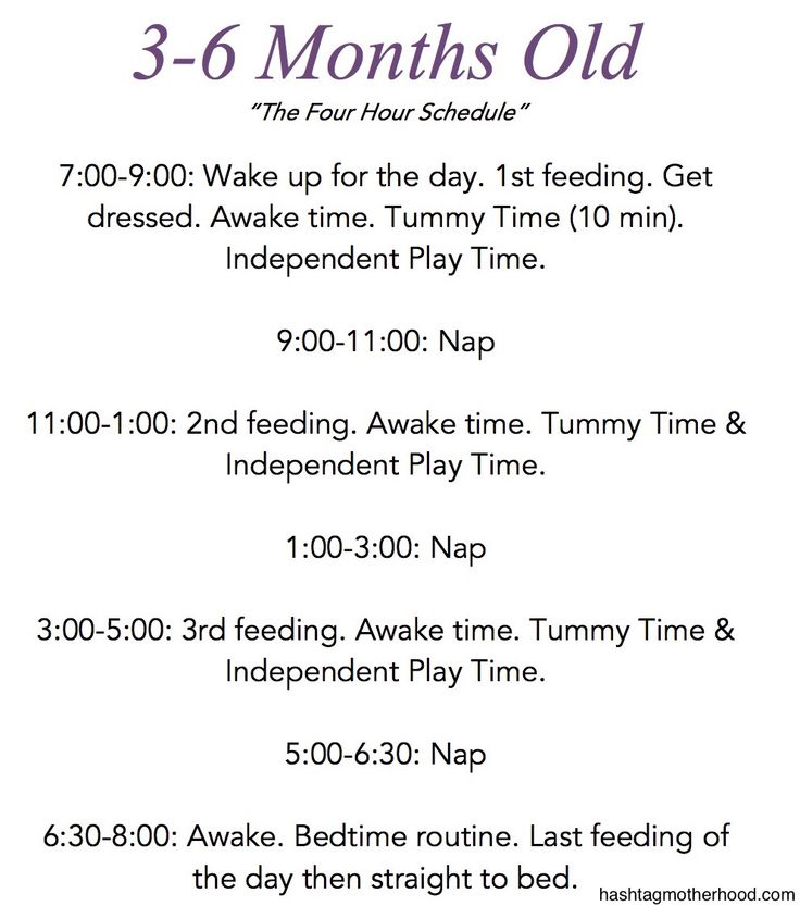 Birth to 6 Months Baby Schedule