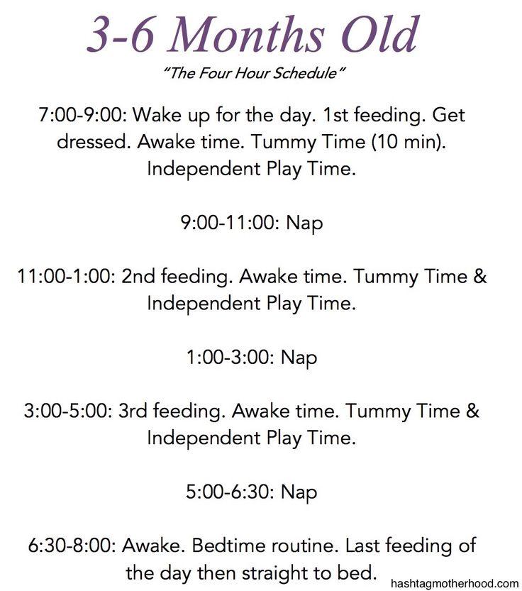 17 best ideas about Baby Schedule on Pinterest | Baby sleep ...