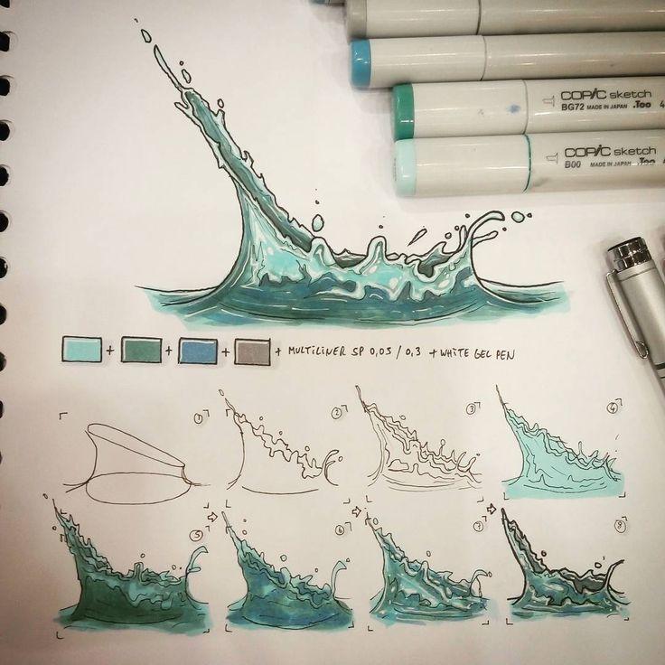 [WATTER SPLAH FAST TUTORIAL] 1) Zeichnen Sie das globale Volumen, das Sie Ihrem… #drawings #art
