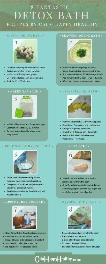 8 Fantastic Detox Bath Recipes - Invigorating and easy to make.