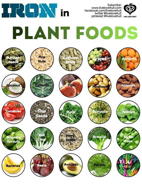 Iron-rich foods are also found in non-meat.