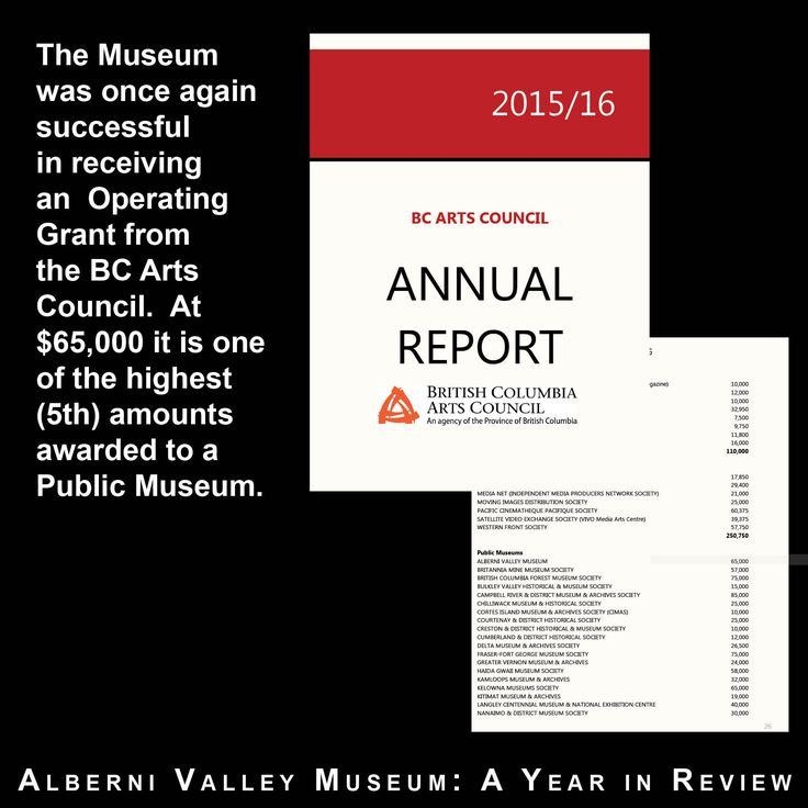 Alberni Valley Museum 2016 Year in Review No. 7