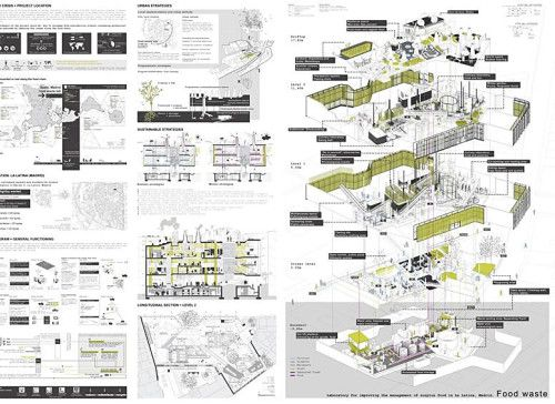 2nd Edition of IS ARCH Winners Announced || Special Mention: Food waste; Autor: Irene Ayala Castro; University: University Europea de Madrid; Country: Spain