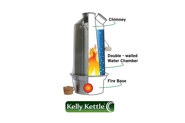 Base Camp Kelly Kettle how it works