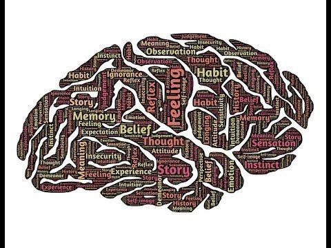 Mind Power Techniques