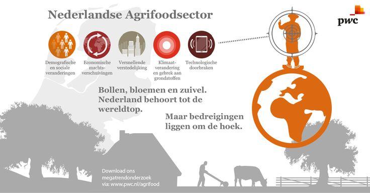PwC infographic - Nederlandse Agrifood sector - Megatrends onderzoek 2014