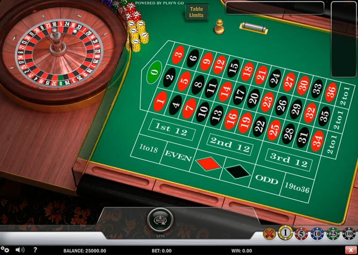 Online casino mini roulette no limits gambling report