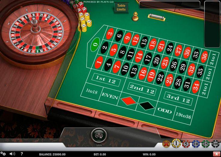 Maximum Win In Casino