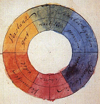 Goethes color wheel from 1810. http://illustrationart.blogspot.it/2013/03/the-best-color-theory.html