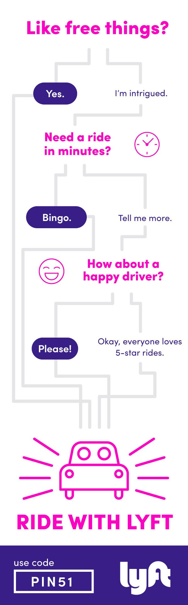 Lyft Fare Quote 13 Best Need A Lyft Images On Pinterest  From Home Has Gone And