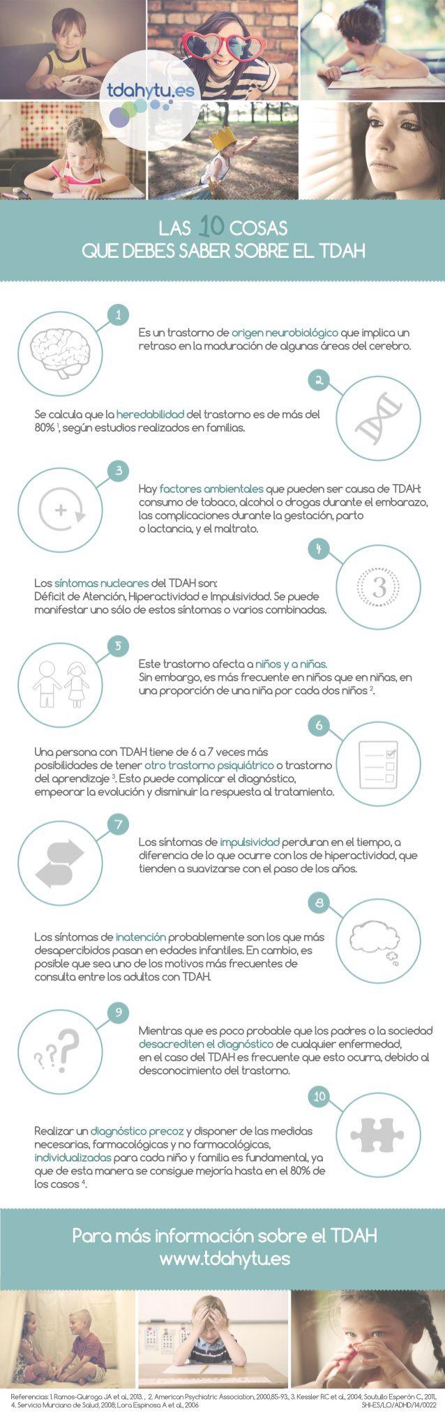 10 cosas sobre el trastorno de atención (TDAH) #infografia