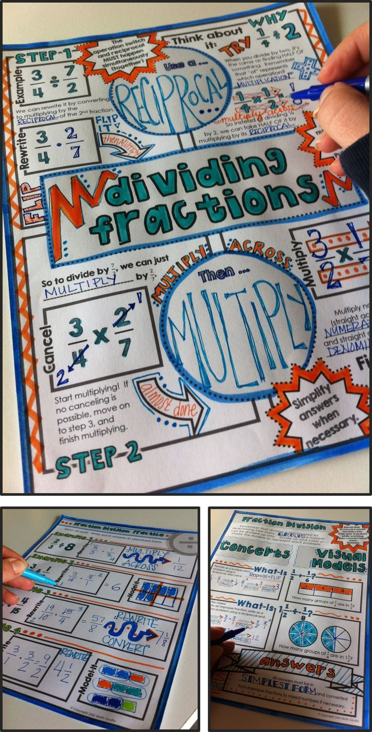 1147 best 7th Grade Math images on Pinterest | Math middle school ...