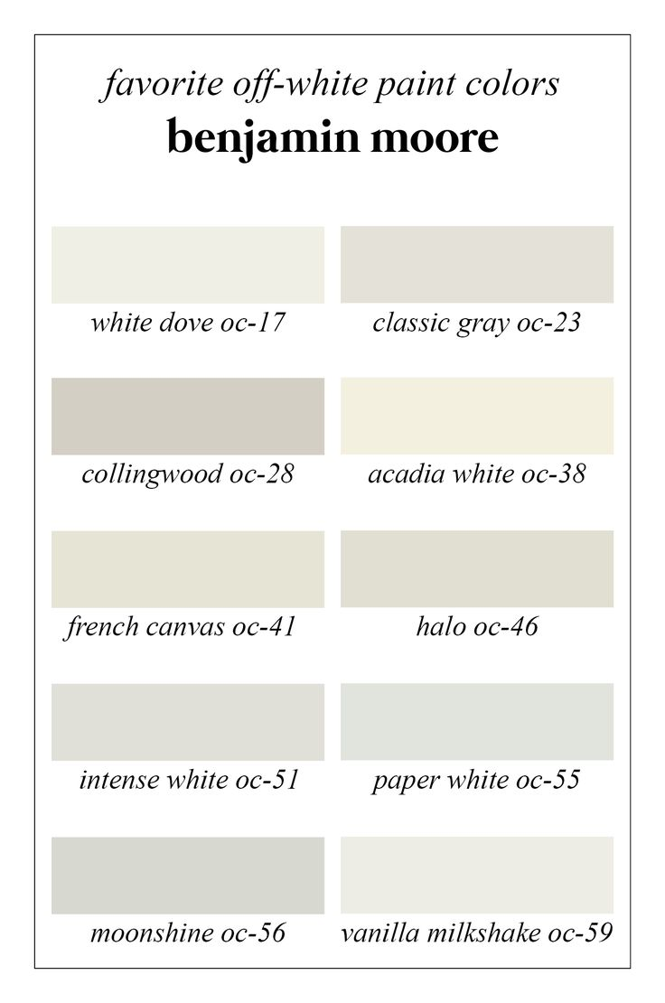 Best 25 benjamin moore paper white ideas on pinterest for White is all colors