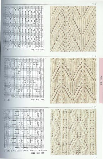 Knit stitches + chart