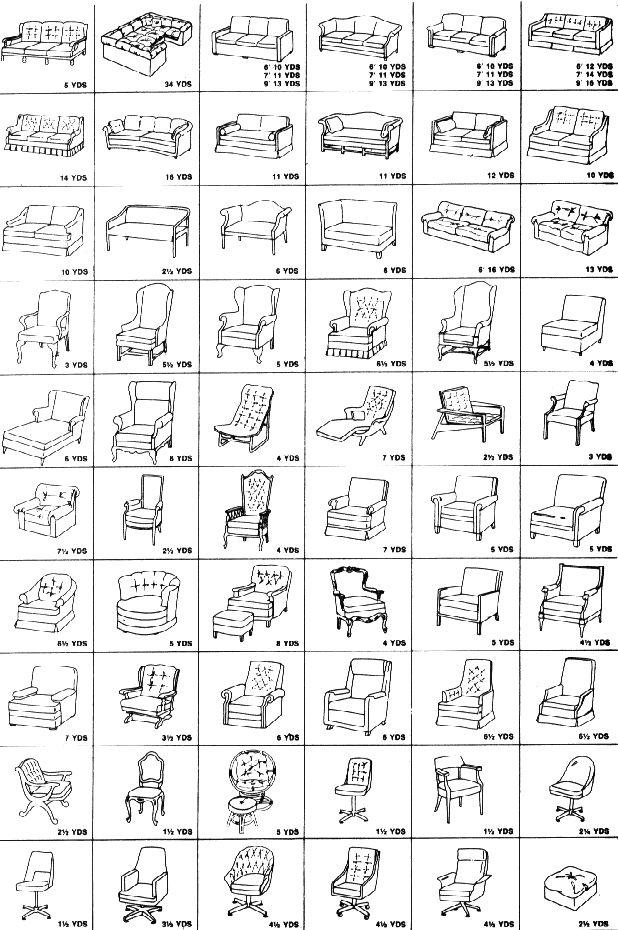 Upholstery chart