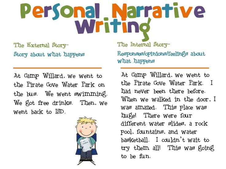 narrative essay mistakes Personal narrative: i learned from my friend's mistakes - imagine having the advantage of knowing what to do before you could make a mistake imagine not having to pay the price due to the lack of experience.