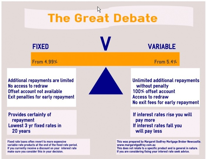 The great debate: Fixed v Variable interest rates