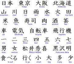 17 Best images about Nihongo on Pinterest   Language, Charts and ...