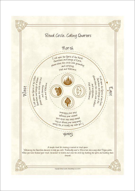 Book of Shadows:  #BOS Ritual Circle Calling Quarters page, by NaturalMagicArt.