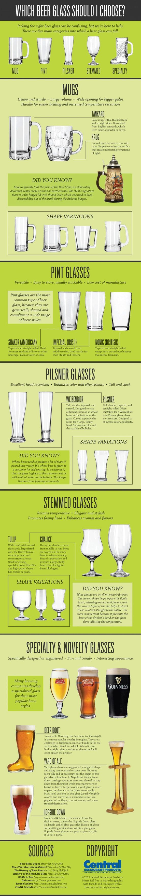 Copo certo para cada cerveja