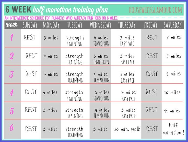 6 Week Half-Marathon Training Plan (for runners who can already run a 10K or 6 miles). #FitFluential #SweatPink