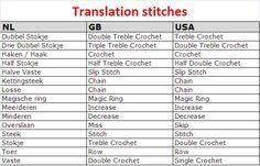 Ken je dat? Dat je een leuk haakpatroon hebt, maar dat je dan alles moet vertalen. Bovendien is de Engelse vertaling weer anders dan de Amerikaanse.   Hier vind je een handig overzicht van de haaksteken in het Nederlands, Engels en Amerikaans.