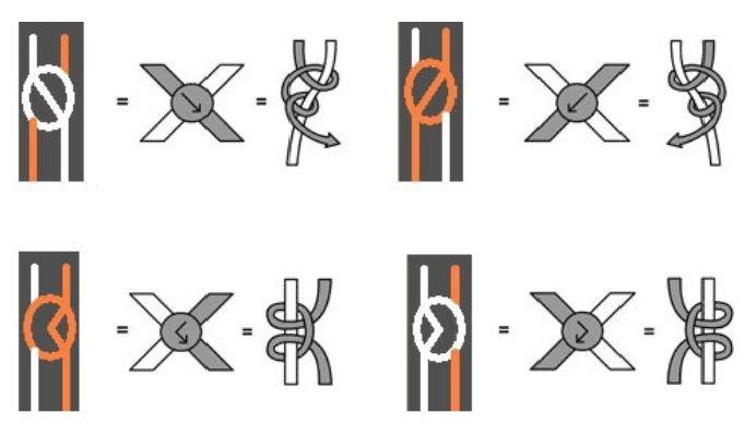 Как сплести фенечку из ниток, фото инструкция