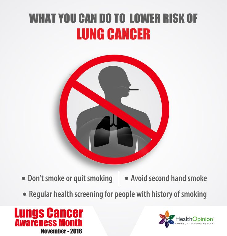 1000 Ideas About Lung Cancer Awareness On Pinterest