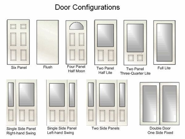 Types of Doors http://www.architecturendesign.net/these-diagrams-are-everything-you-need-to-decorate-your-home/