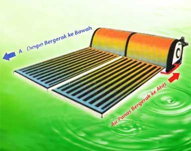 SERVICE WIKA SWH DAERAH DEPOK CALL:021 85446745, KAMI MELAYANI SERVICE WIKA SWH / SERVICE PEMANAS AIR SEMUA MEREK... Pemanas air anda bermaslah...!!! -TIDAK PANAS -BOCOR -BONGKAR PASANG DAN LAIN LAIN. Ditangani oleh teknisi yang ahli di bidangnya _Jujur_Biaya terjangkau_Profesional _Bergeransi Untuk jasa service terbaik hubungin kami: CV SURYA GLOBAL NUSANTARA Jalan lampiri no 99 jakarta timur TLP : 021 85446745 HP : 081908643030 webs:suryasolahart.blogspot.com