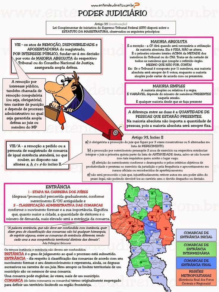 #direitoconstitucional                                                                                                                                                                                 Mais