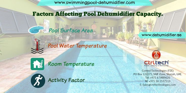 http://www.dehumidifiers-uae.ae/pool-dehumidification/dehumidifier-for-indoor-pool-rooms.Calculating right size of dehumidifier for swimming pool needs expertise. Also selecting right type of indoor pool room dehumidifier also important. In this article we will discuss factors affecting swimming pool dehumidifier calculation. We need to note here that if pool dehumidification unit for indoor pool is sized more than capacity what it is needed then not only it will increase initial equipment…