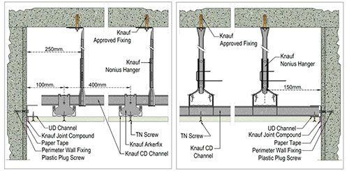 Knauf Dubai Kc D112 Ceiling System Details Pinterest