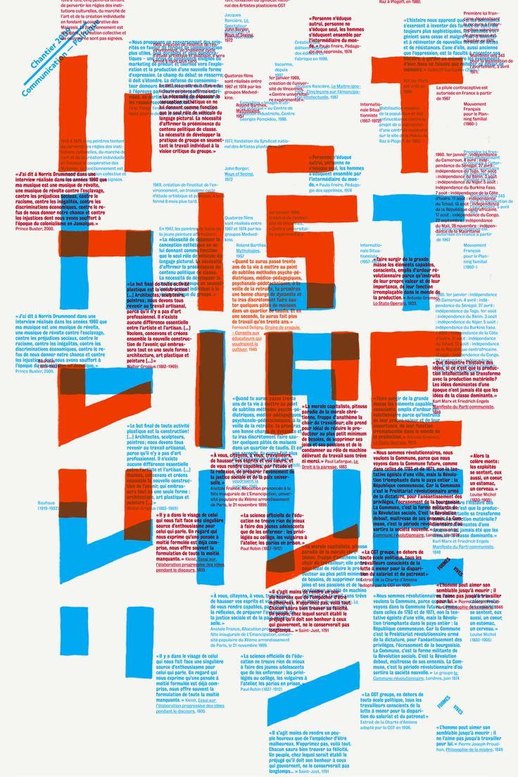 Formes Vives, affiche Histoire Vive, Chantier (projet de fin d'étude), Ensad, A2, sérigraphie 2 tons (1 cadre), juin 2009