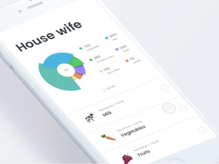 House Essentials App