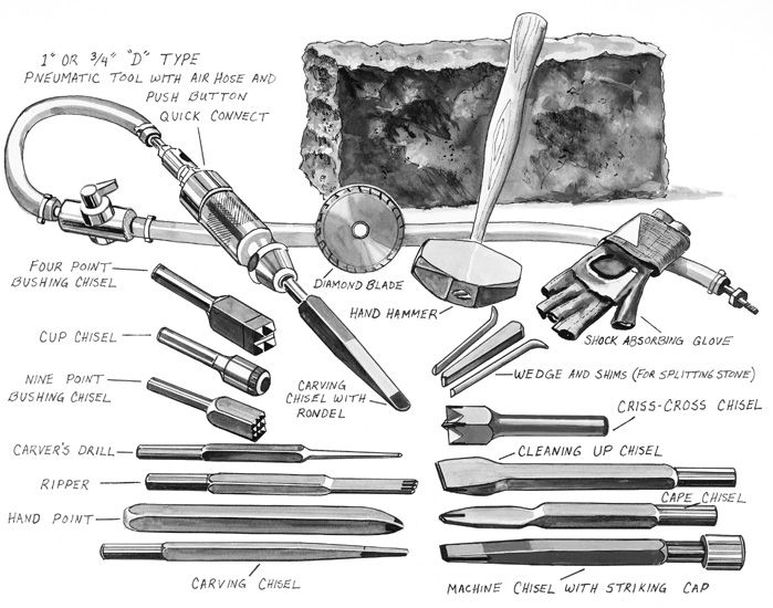 Best ideas about stone carving tools on pinterest