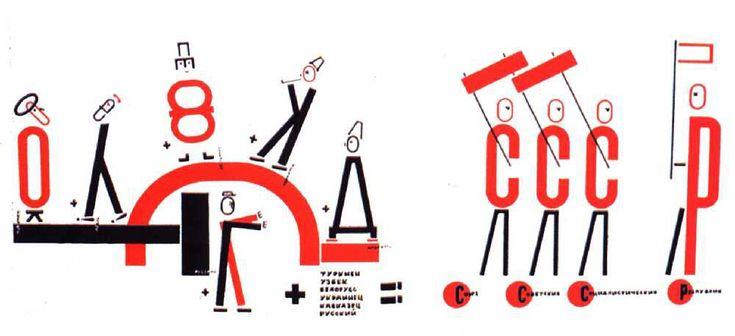 Эль Лисицкий «Четыре (арифметических) действия»