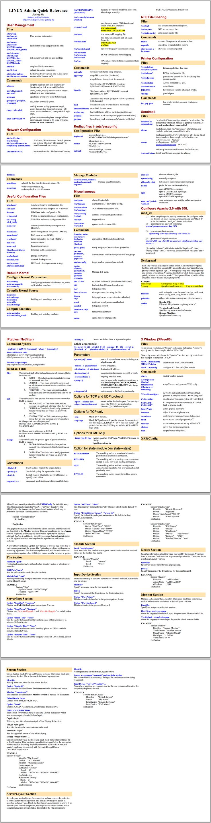 linux admin quick reference