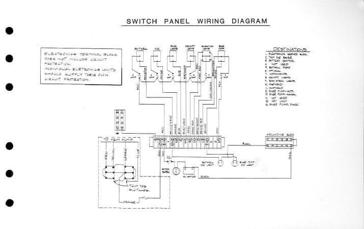 Boat Wiring Diagram 2000 Mako - Wiring Diagram Write on