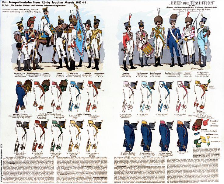 Colori distintivi dei reparti di Murat