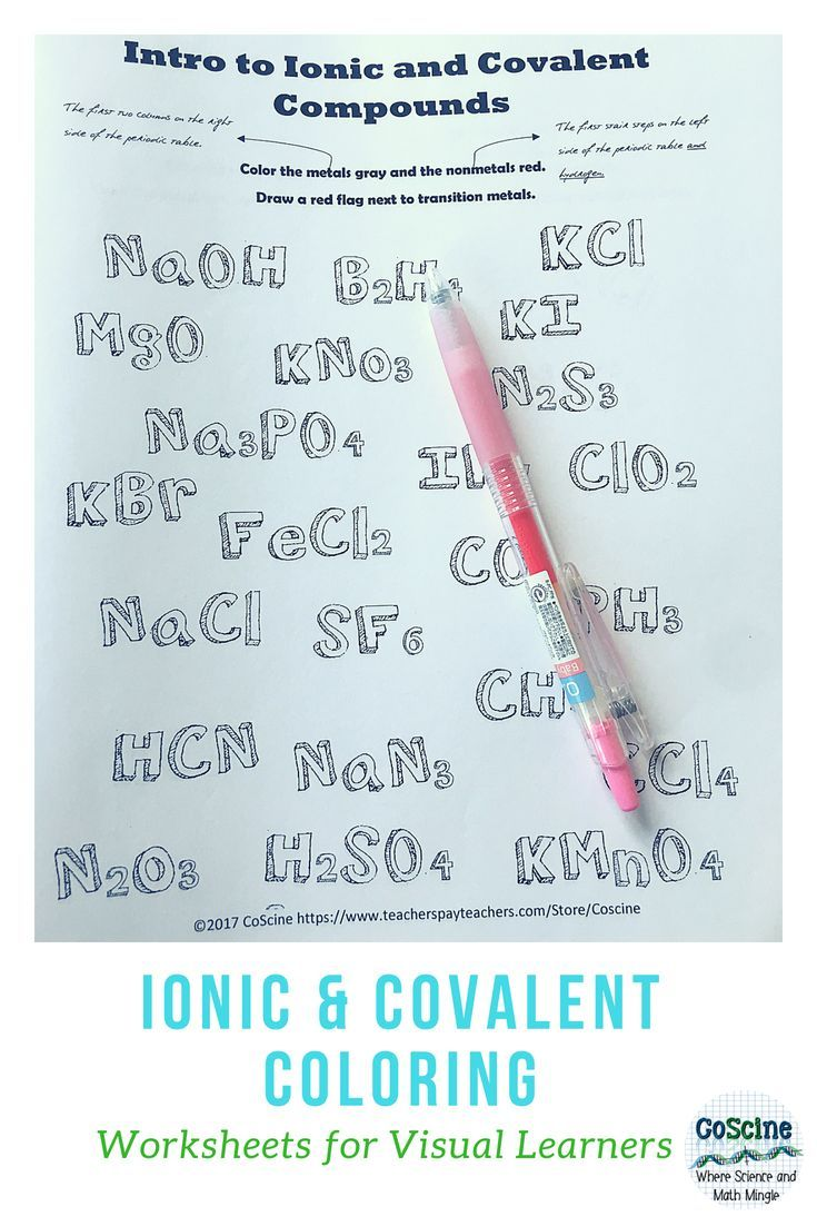 Intro To Ionic And Covalent Compounds Teaching Chemistry Chemistry Classroom High School Chemistry Classroom
