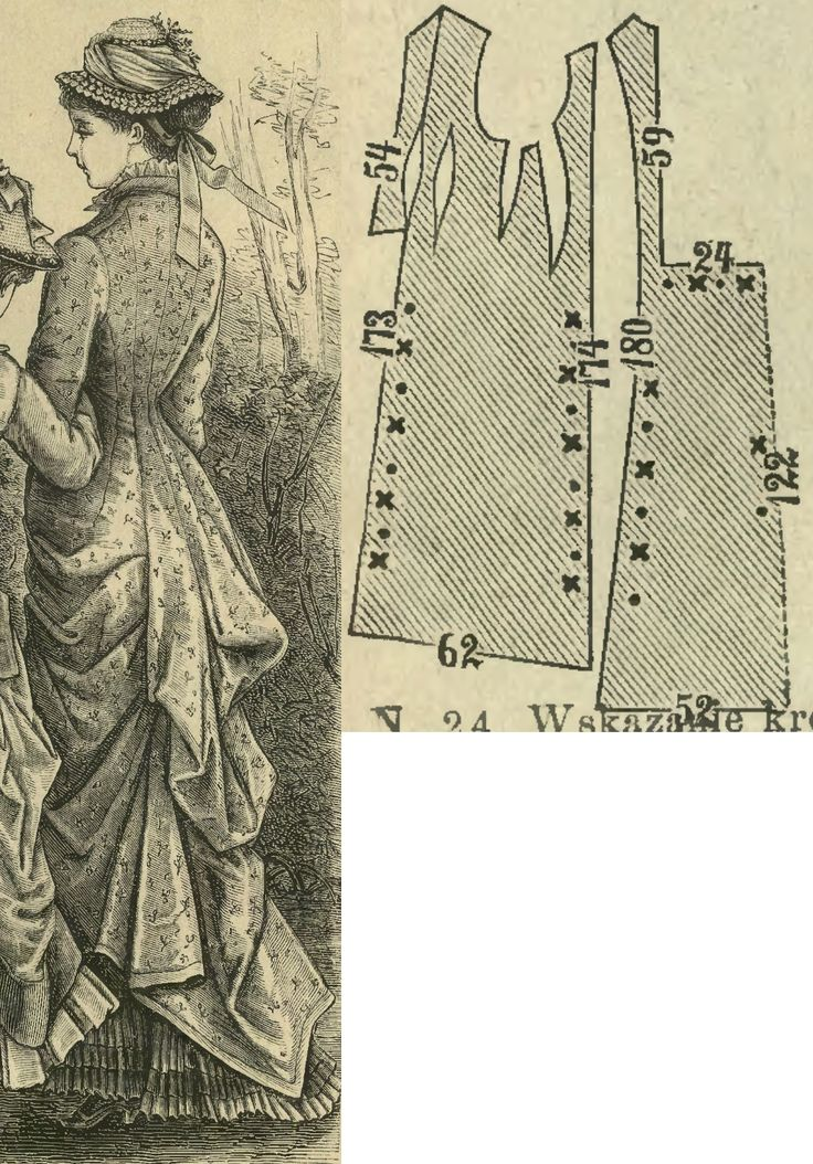 182 best Historical (Victorian: 1840-1900) sewing patterns ...