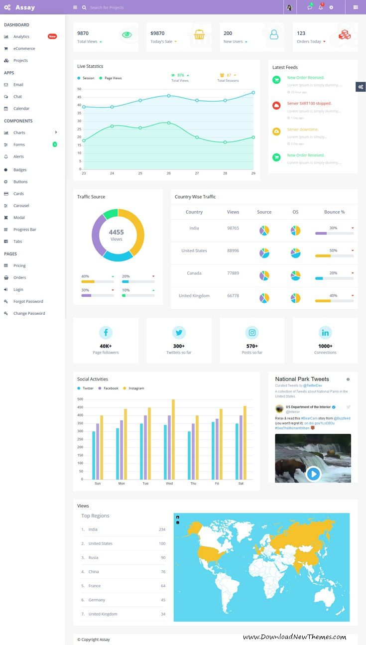 Assay - Responsive Bootstrap 4 Admin Template + UI Kit