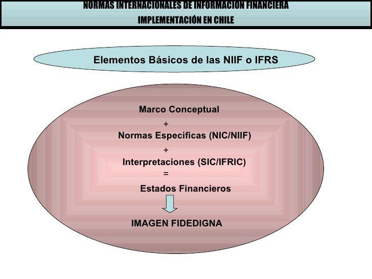 NORMAS INTERNACIONALES DE INFORMACIÓN FINANCIERA            IMPLEMENTACIÓN EN…