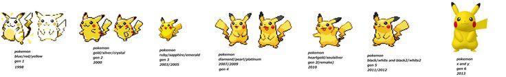 history of pokemon icons by Tashiyoukai.deviantart.com on @DeviantArt