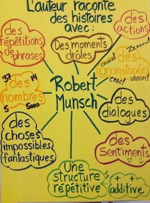 La classe de madame Kathy: français